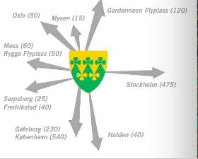 Rakkestad kommune ledige stillinger